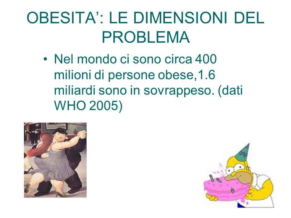 OBESITA: LE DIMENSIONI DEL PROBLEMA Nel mondo ci sono circa 400 milioni di persone obese,1.6 miliardi sono in sovrappeso. (dati WHO 2005)