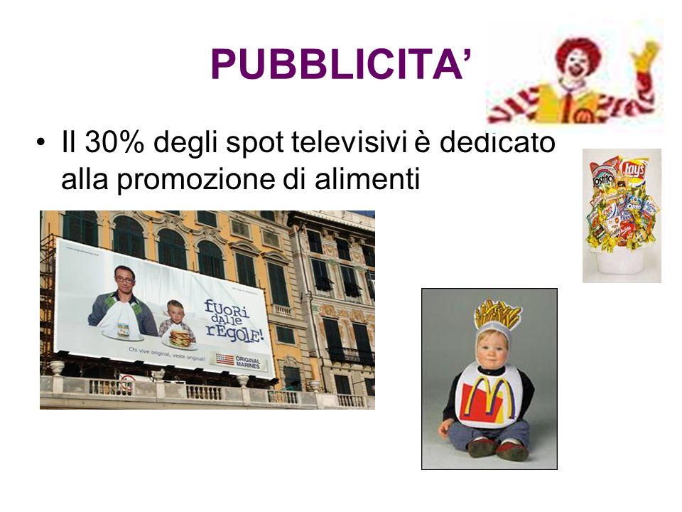 PUBBLICITA Il 30% degli spot televisivi è dedicato alla promozione di alimenti