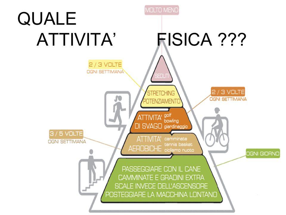 QUALE ATTIVITA FISICA ???