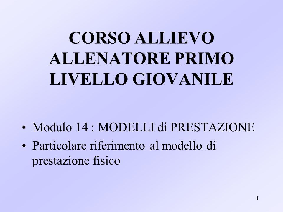 1 CORSO ALLIEVO ALLENATORE PRIMO LIVELLO GIOVANILE Modulo 14 : MODELLI di PRESTAZIONE Particolare riferimento al modello di prestazione fisico