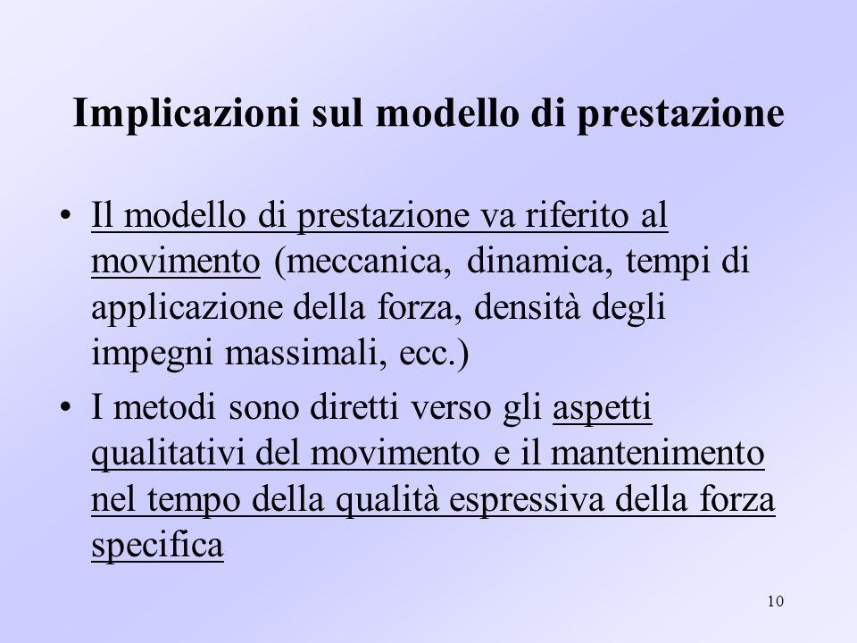10 Implicazioni sul modello di prestazione Il modello di prestazione va riferito al movimento (meccanica, dinamica, tempi di applicazione della forza,