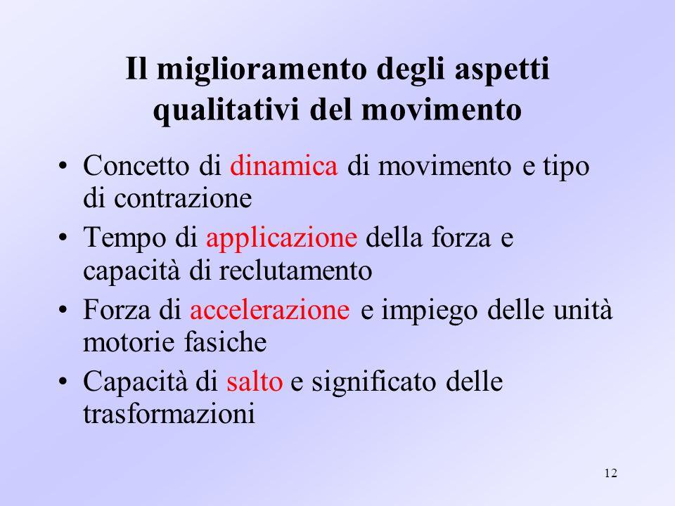 12 Il miglioramento degli aspetti qualitativi del movimento Concetto di dinamica di movimento e tipo di contrazione Tempo di applicazione della forza