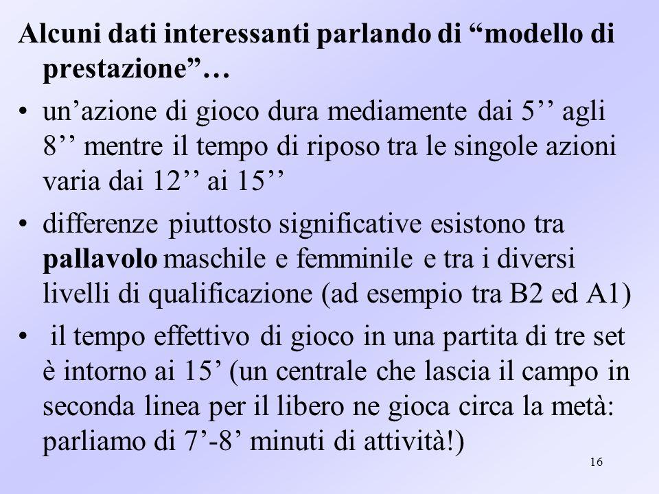 16 Alcuni dati interessanti parlando di modello di prestazione… unazione di gioco dura mediamente dai 5 agli 8 mentre il tempo di riposo tra le singol