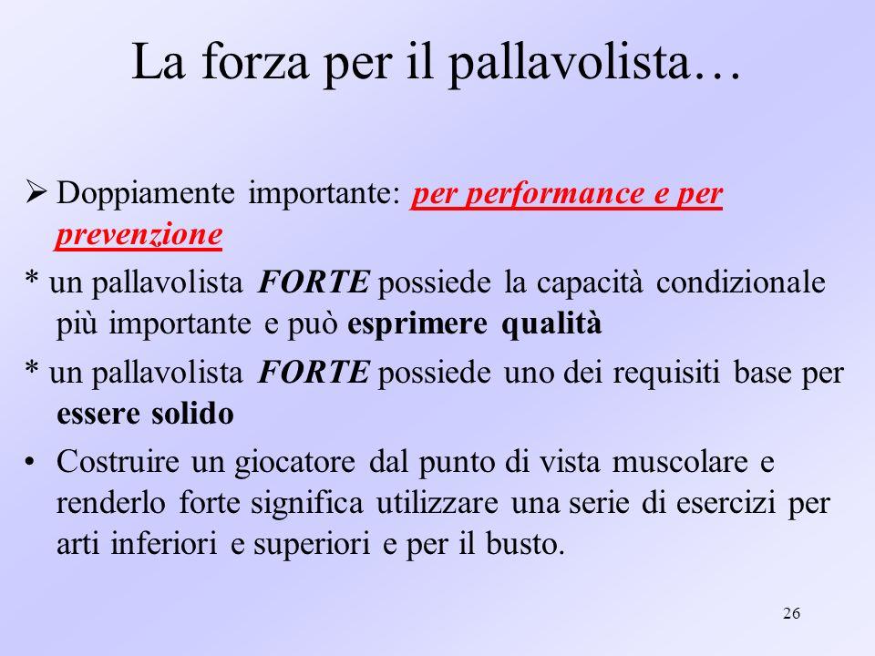 26 La forza per il pallavolista… Doppiamente importante: per performance e per prevenzione * un pallavolista FORTE possiede la capacità condizionale p
