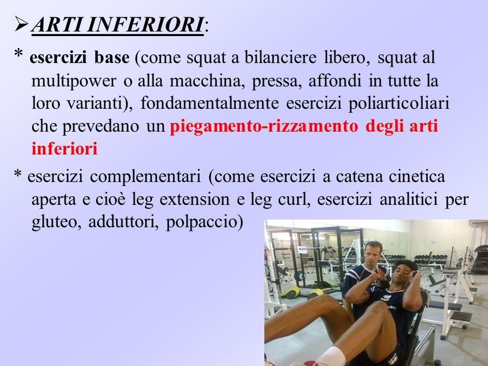 27 ARTI INFERIORI: * esercizi base (come squat a bilanciere libero, squat al multipower o alla macchina, pressa, affondi in tutte la loro varianti), f