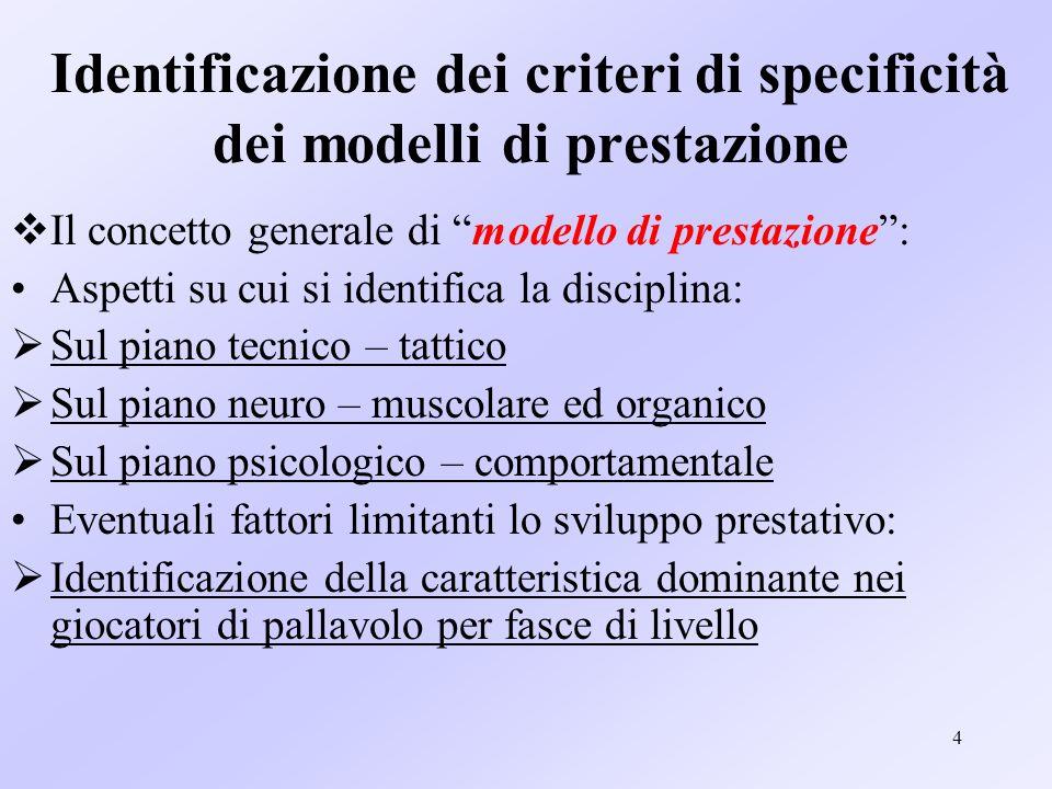 4 Identificazione dei criteri di specificità dei modelli di prestazione Il concetto generale di modello di prestazione: Aspetti su cui si identifica l