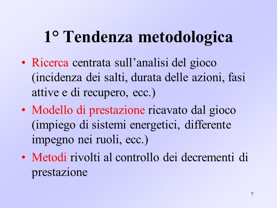 7 1° Tendenza metodologica Ricerca centrata sullanalisi del gioco (incidenza dei salti, durata delle azioni, fasi attive e di recupero, ecc.) Modello