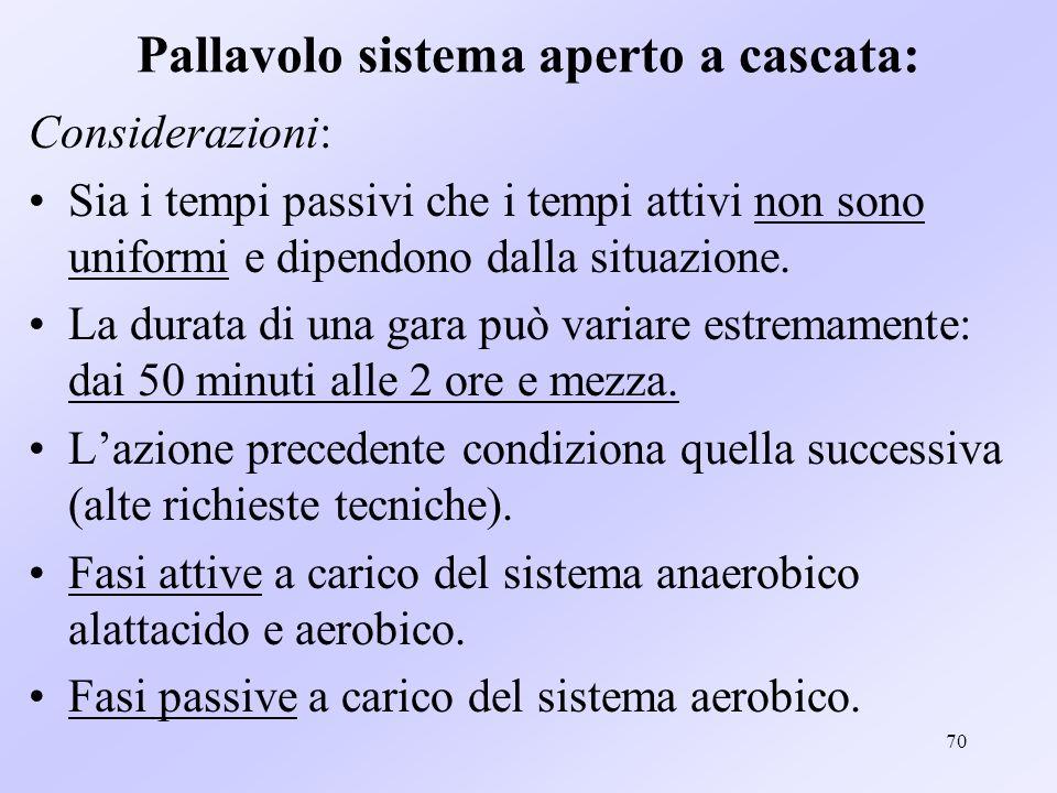 70 Pallavolo sistema aperto a cascata: Considerazioni: Sia i tempi passivi che i tempi attivi non sono uniformi e dipendono dalla situazione. La durat