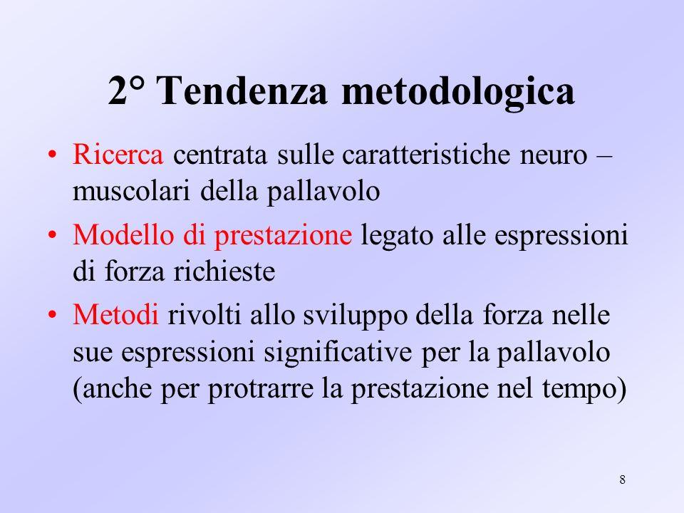 8 2° Tendenza metodologica Ricerca centrata sulle caratteristiche neuro – muscolari della pallavolo Modello di prestazione legato alle espressioni di
