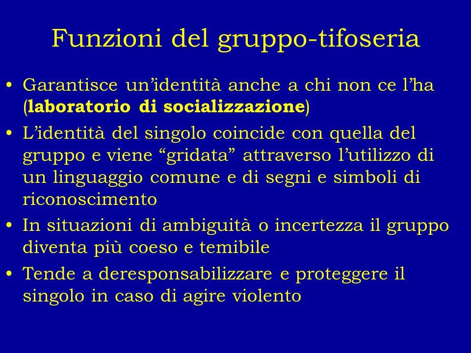 Funzioni del gruppo-tifoseria Garantisce unidentità anche a chi non ce lha ( laboratorio di socializzazione ) Lidentità del singolo coincide con quell