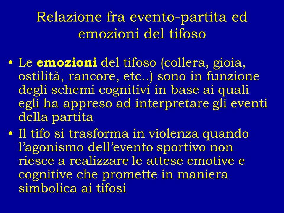 Relazione fra evento-partita ed emozioni del tifoso Le emozioni del tifoso (collera, gioia, ostilità, rancore, etc..) sono in funzione degli schemi co