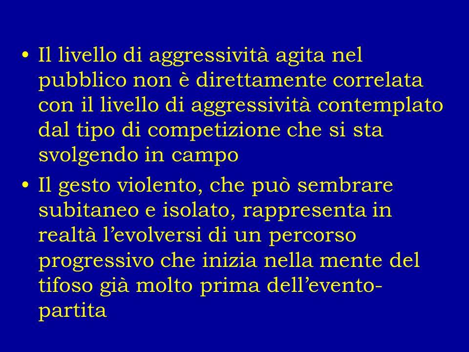 Il livello di aggressività agita nel pubblico non è direttamente correlata con il livello di aggressività contemplato dal tipo di competizione che si
