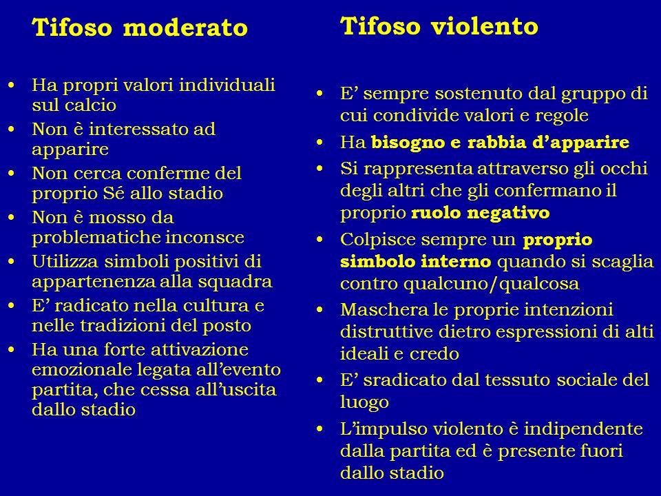 Possibile passaggio al tifo violento Il passaggio da un tipo di tifo moderato ad uno deviante è costituito dalla risposta sociale ai primi comportamenti e dallaffiliazione ad un gruppo strutturato su dinamiche violente.