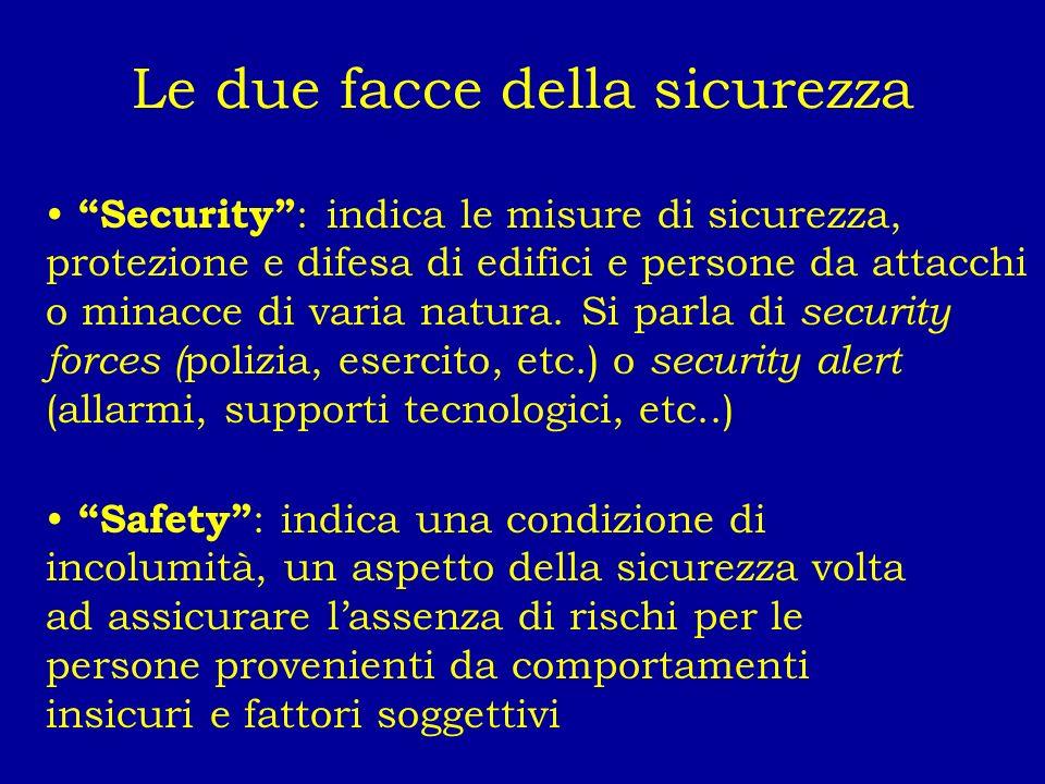 Le due facce della sicurezza Security : indica le misure di sicurezza, protezione e difesa di edifici e persone da attacchi o minacce di varia natura.