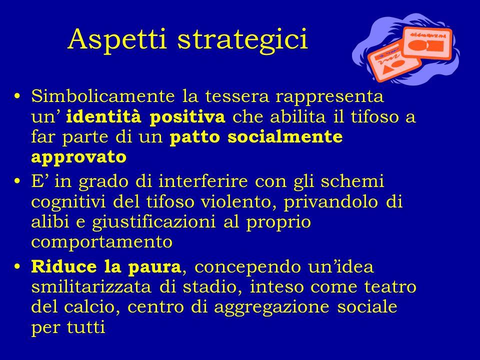 Aspetti strategici Simbolicamente la tessera rappresenta un identità positiva che abilita il tifoso a far parte di un patto socialmente approvato E in