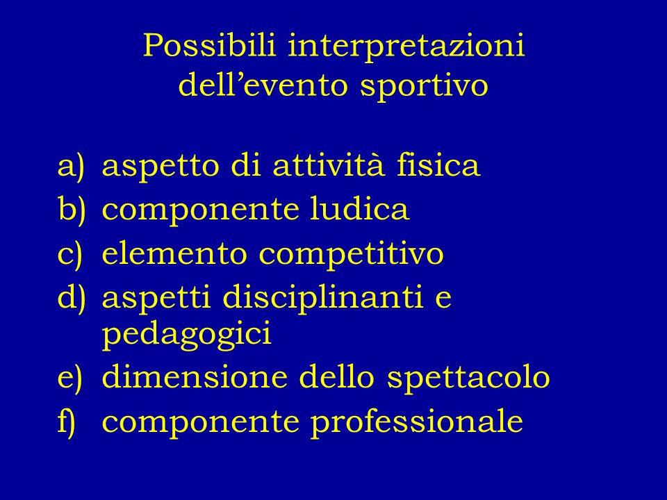 Possibili interpretazioni dellevento sportivo a)aspetto di attività fisica b)componente ludica c)elemento competitivo d)aspetti disciplinanti e pedago