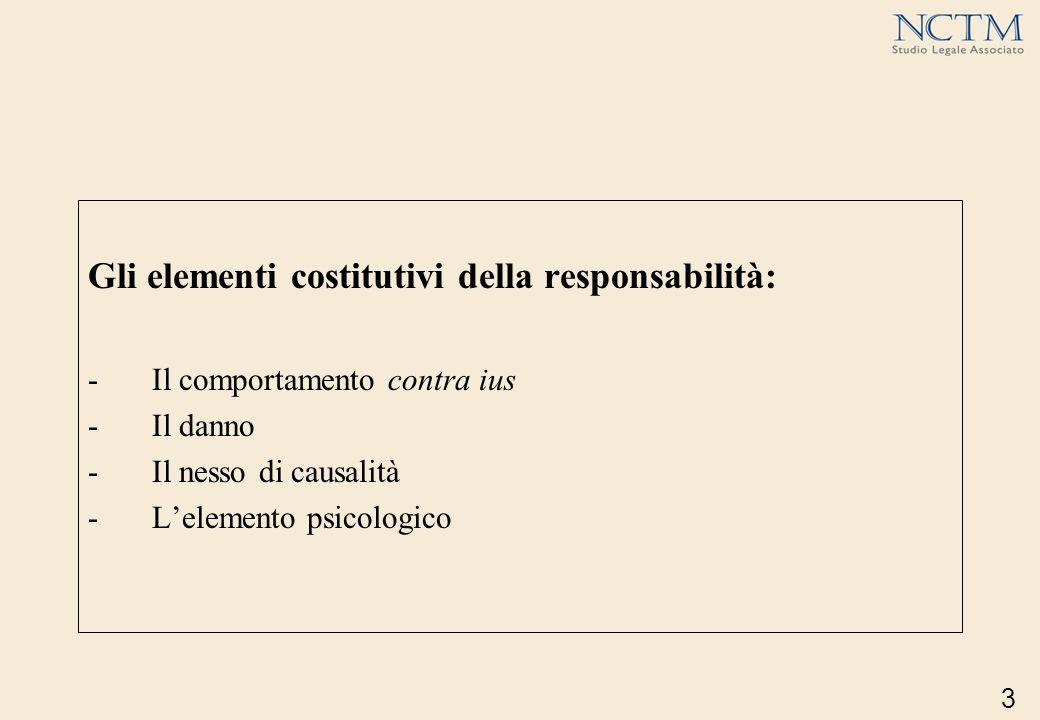 Gli elementi costitutivi della responsabilità: -Il comportamento contra ius -Il danno -Il nesso di causalità -Lelemento psicologico 3