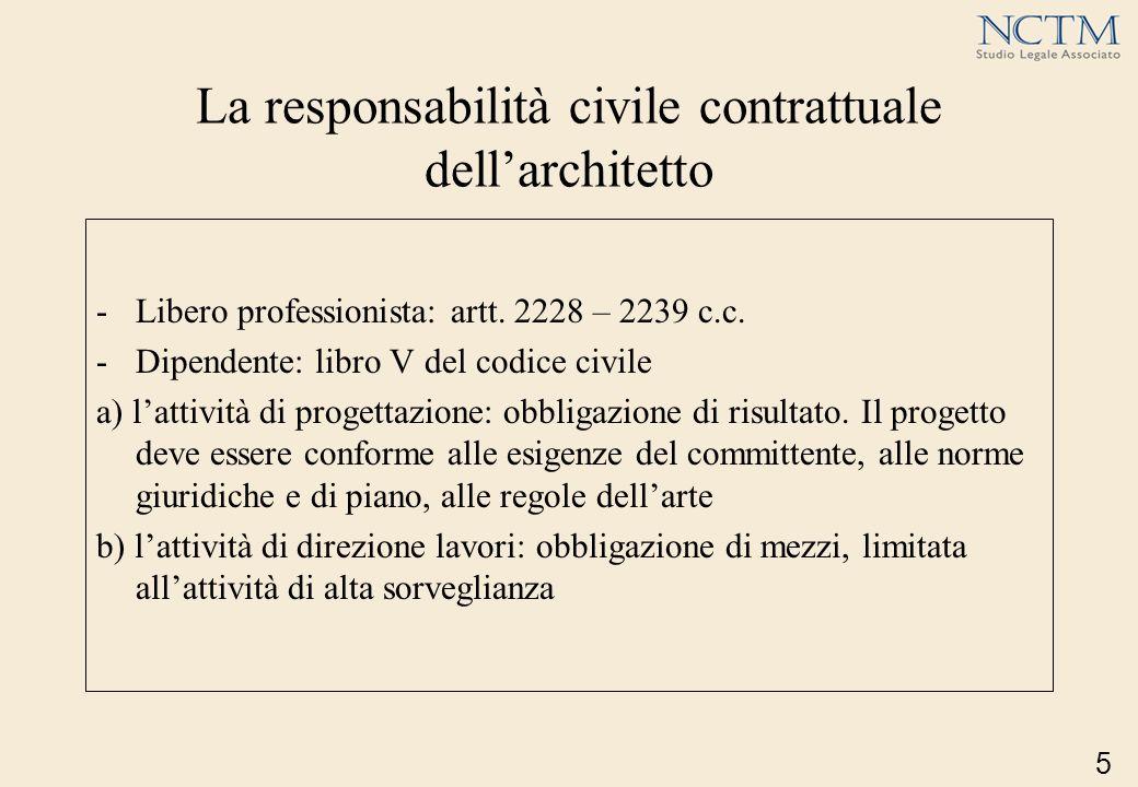 La responsabilità civile contrattuale dellarchitetto -Libero professionista: artt. 2228 – 2239 c.c. -Dipendente: libro V del codice civile a) lattivit
