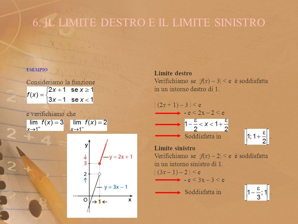 6.IL LIMITE DESTRO E IL LIMITE SINISTRO ESEMPIO Consideriamo la funzione e verifichiamo che,. Limite destro Verifichiamo se |f(x) – 3| < e è soddisfat