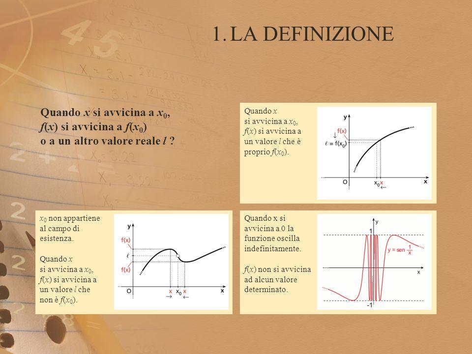 Quando x si avvicina a x 0, f(x) si avvicina a f(x 0 ) o a un altro valore reale l ? 1.LA DEFINIZIONE Quando x si avvicina a 0 la funzione oscilla ind