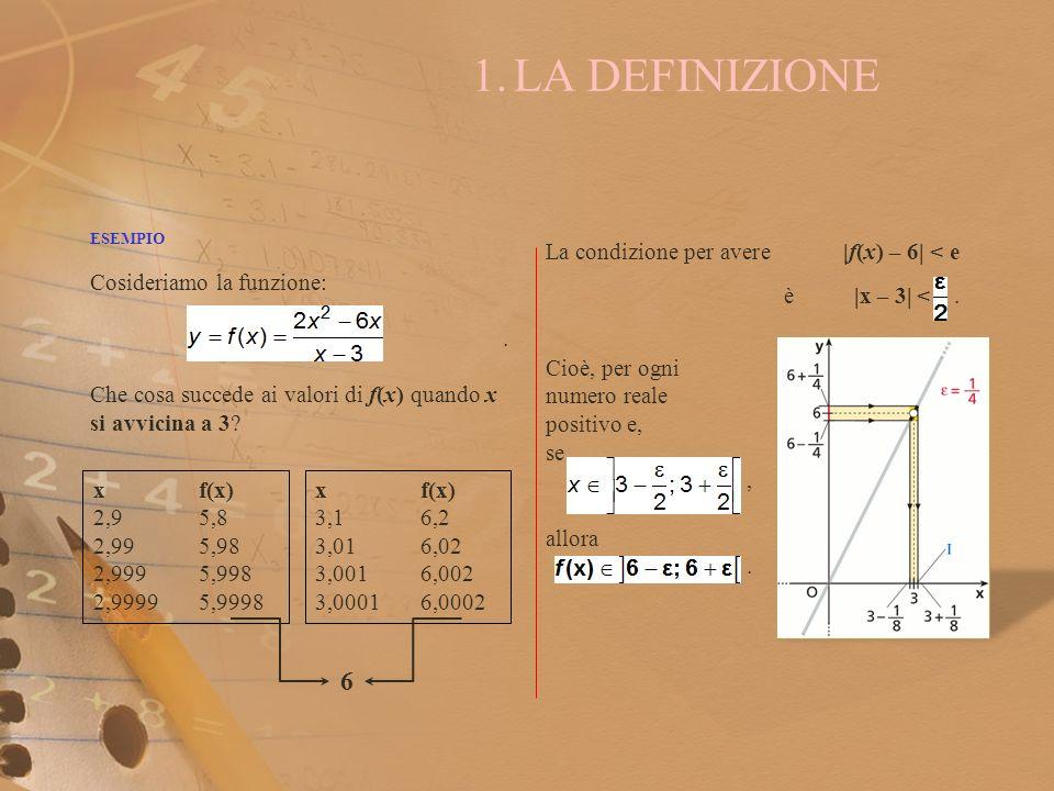 1.LA DEFINIZIONE DEFINIZIONE Limite finito per x che tende a x 0 Si dice che la funzione f (x) ha per limite il numero reale l per x che tende a x 0, e si scrive, quando, comunque si scelga un numero reale positivo f, si può determinare un intorno completo I di x 0 tale che risulti per ogni x appartenente a I, diverso (al più) da x 0.