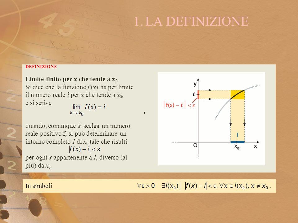 1.LA DEFINIZIONE DEFINIZIONE Limite finito per x che tende a x 0 Si dice che la funzione f (x) ha per limite il numero reale l per x che tende a x 0,