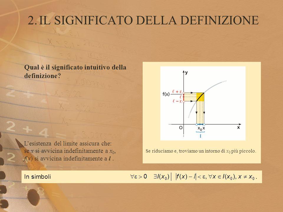 Fissiamo > 0. Individuiamo un intorno I di x 0 tale che per ogni. Se riduciamo e, troviamo un intorno di x 0 più piccolo. Qual è il significato intuit