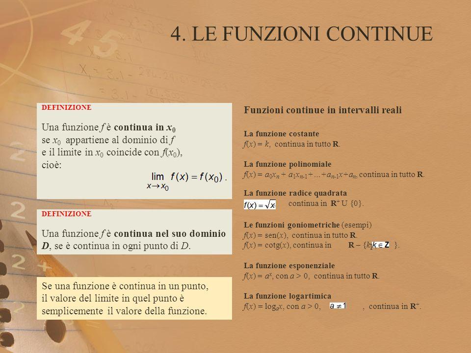 4. LE FUNZIONI CONTINUE DEFINIZIONE Una funzione f è continua in x 0 DEFINIZIONE Una funzione f è continua nel suo dominio D, se è continua in ogni pu
