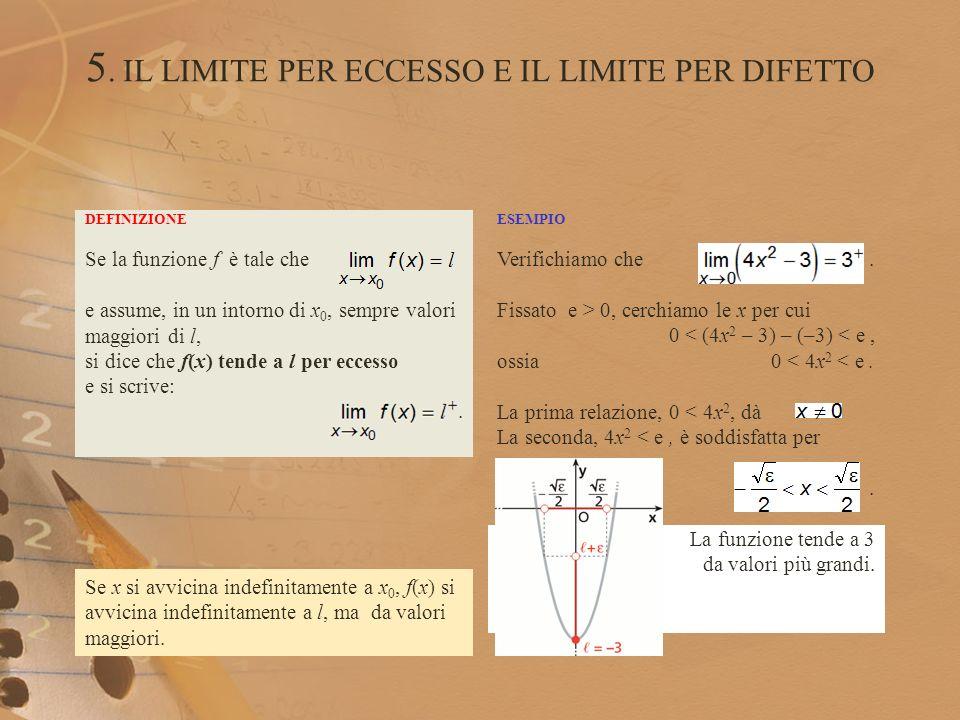 Il limite esiste e vale 3. Inoltre, in un intorno di 0 (lo 0 escluso) la funzione assume sempre valori maggiori di 3. La funzione tende a 3 da valori
