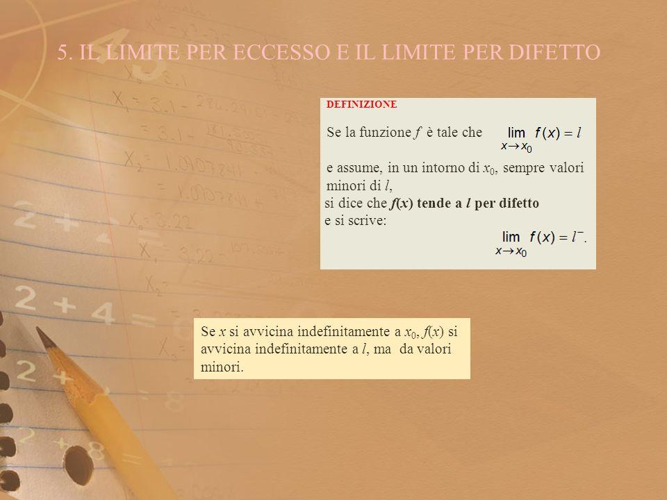 5. IL LIMITE PER ECCESSO E IL LIMITE PER DIFETTO DEFINIZIONE Se la funzione f è tale che e assume, in un intorno di x 0, sempre valori minori di l, Se