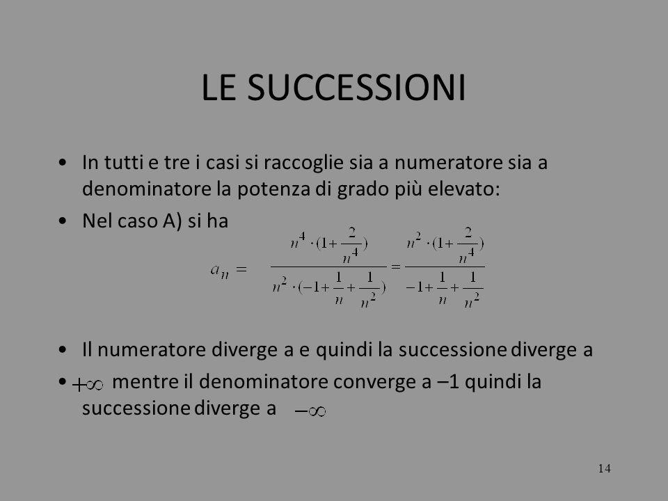 14 LE SUCCESSIONI In tutti e tre i casi si raccoglie sia a numeratore sia a denominatore la potenza di grado più elevato: Nel caso A) si ha Il numerat