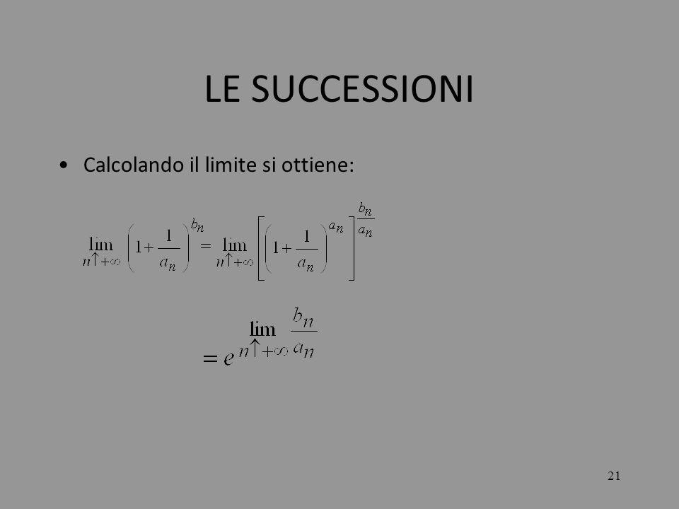 21 LE SUCCESSIONI Calcolando il limite si ottiene: