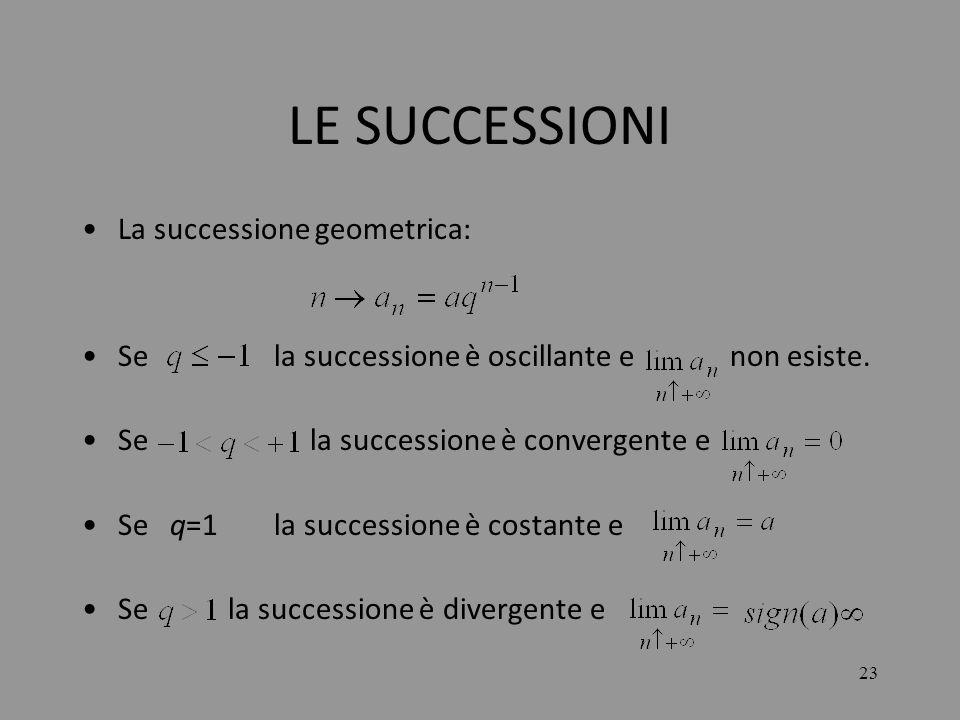 23 LE SUCCESSIONI La successione geometrica: Sela successione è oscillante e non esiste. Se la successione è convergente e Se q=1la successione è cost