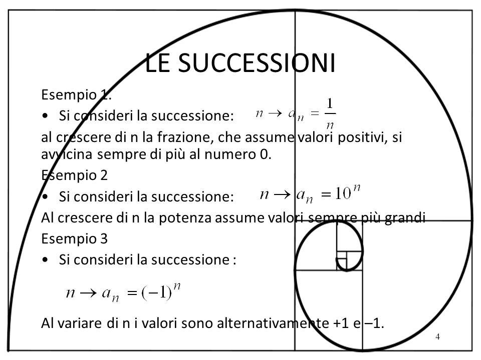4 LE SUCCESSIONI Esempio 1. Si consideri la successione: al crescere di n la frazione, che assume valori positivi, si avvicina sempre di più al numero