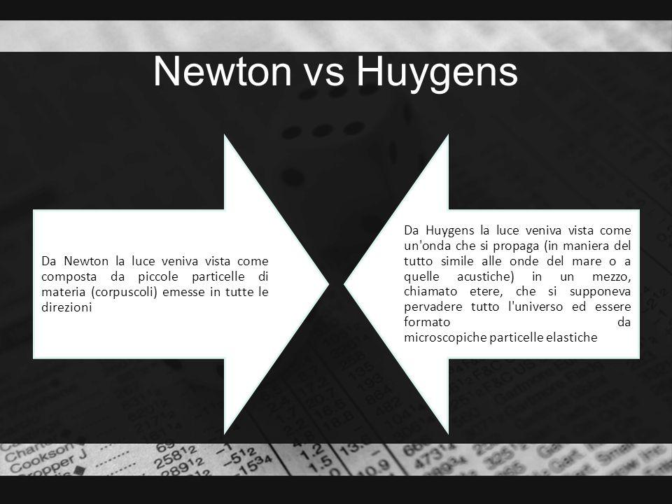 Newton vs Huygens Da Newton la luce veniva vista come composta da piccole particelle di materia (corpuscoli) emesse in tutte le direzioni Da Huygens l