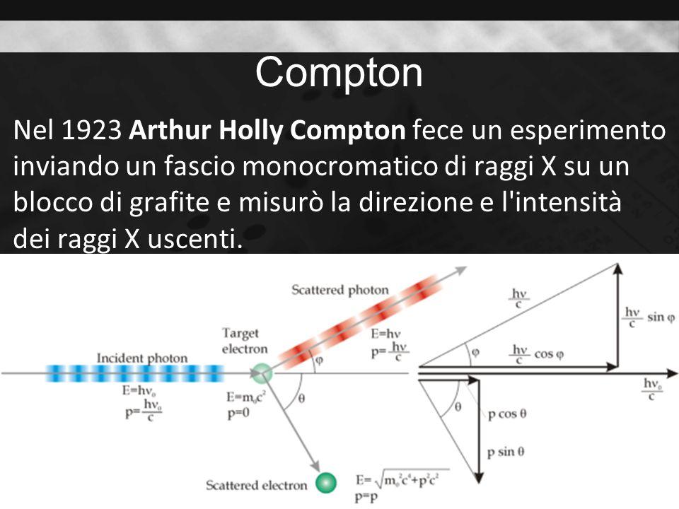 Compton Nel 1923 Arthur Holly Compton fece un esperimento inviando un fascio monocromatico di raggi X su un blocco di grafite e misurò la direzione e