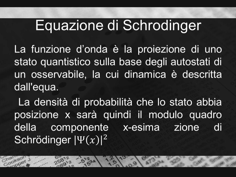 Equazione di Schrodinger