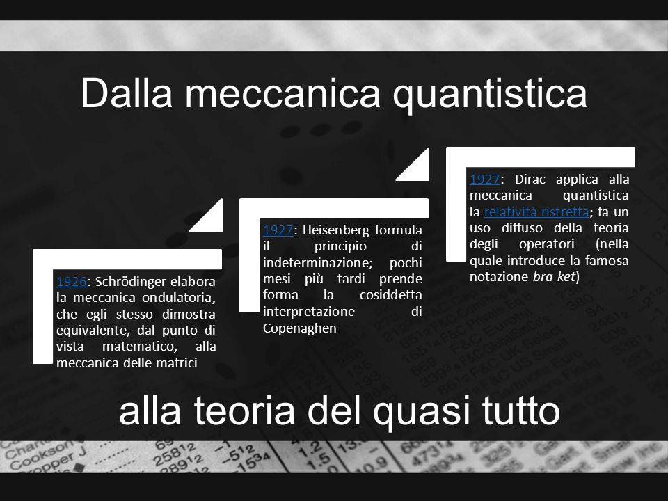 Dalla meccanica quantistica 19261926: Schrödinger elabora la meccanica ondulatoria, che egli stesso dimostra equivalente, dal punto di vista matematic