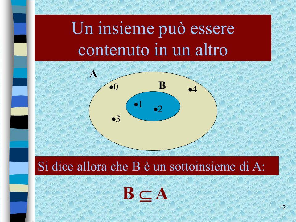 12 Un insieme può essere contenuto in un altro 1 2 0 3 4 B A Si dice allora che B è un sottoinsieme di A: B A
