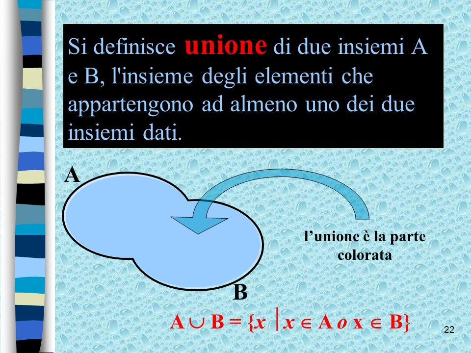 22 Si definisce unione di due insiemi A e B, l'insieme degli elementi che appartengono ad almeno uno dei due insiemi dati. lunione è la parte colorata