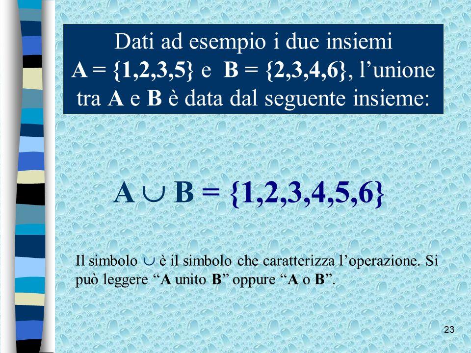 23 Dati ad esempio i due insiemi A = {1,2,3,5} e B = {2,3,4,6}, lunione tra A e B è data dal seguente insieme: A B = {1,2,3,4,5,6} Il simbolo è il sim