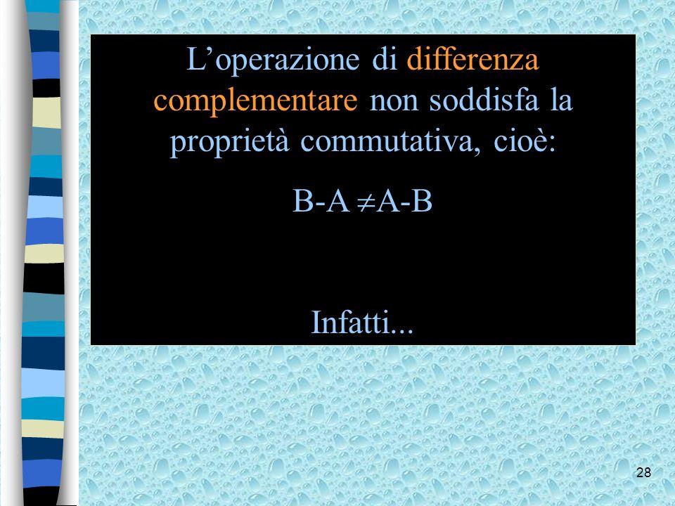28 Loperazione di differenza complementare non soddisfa la proprietà commutativa, cioè: B-A -B Infatti...