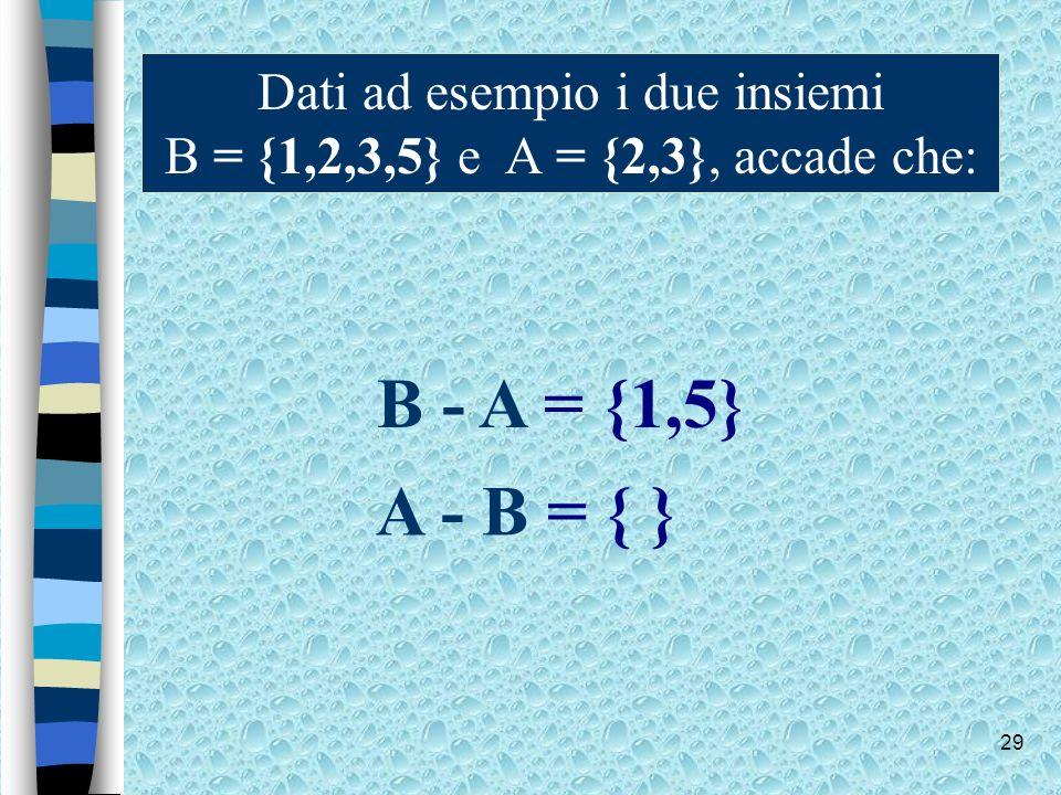 29 Dati ad esempio i due insiemi B = {1,2,3,5} e A = {2,3}, accade che: B - A = {1,5} A - B = { }