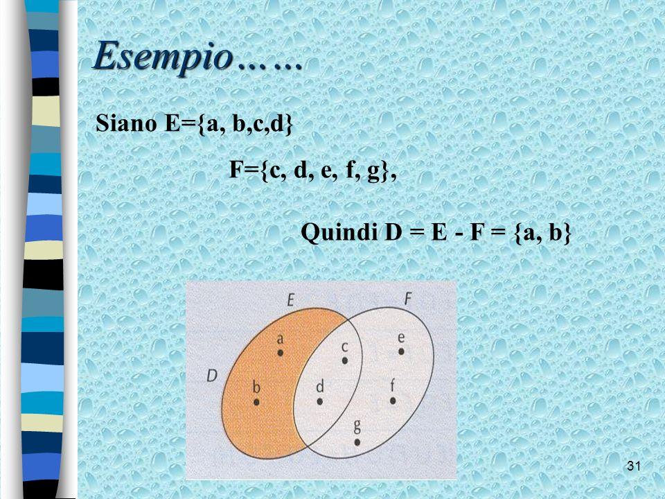 31 Esempio…… Siano E={a, b,c,d} F={c, d, e, f, g}, Quindi D = E - F = {a, b}