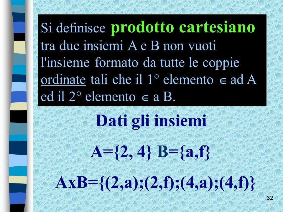 32 Si definisce prodotto cartesiano tra due insiemi A e B non vuoti l'insieme formato da tutte le coppie ordinate tali che il 1° elemento ad A ed il 2