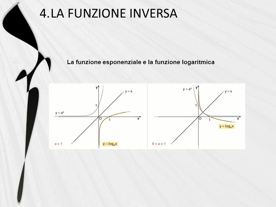 4.LA FUNZIONE INVERSA La funzione esponenziale e la funzione logaritmica