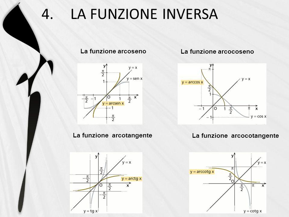 4.LA FUNZIONE INVERSA La funzione arcoseno La funzione arcocoseno La funzione arcotangente La funzione arcocotangente