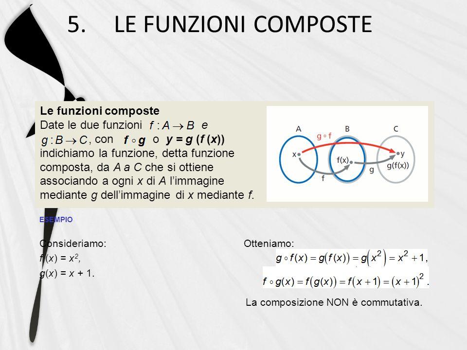Le funzioni composte Date le due funzioni e, con o y = g (f (x)) indichiamo la funzione, detta funzione composta, da A a C che si ottiene associando a