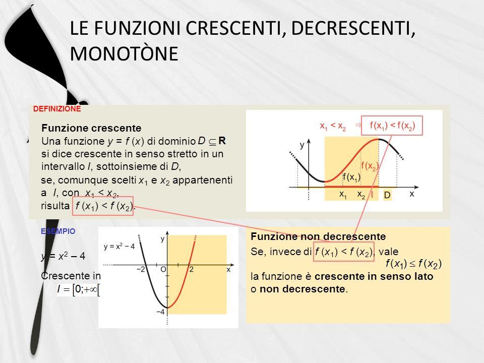LE FUNZIONI CRESCENTI, DECRESCENTI, MONOTÒNE ESEMPIO y = x 2 – 4 DEFINIZIONE Funzione crescente Una funzione y = f (x) di dominio si dice crescente in