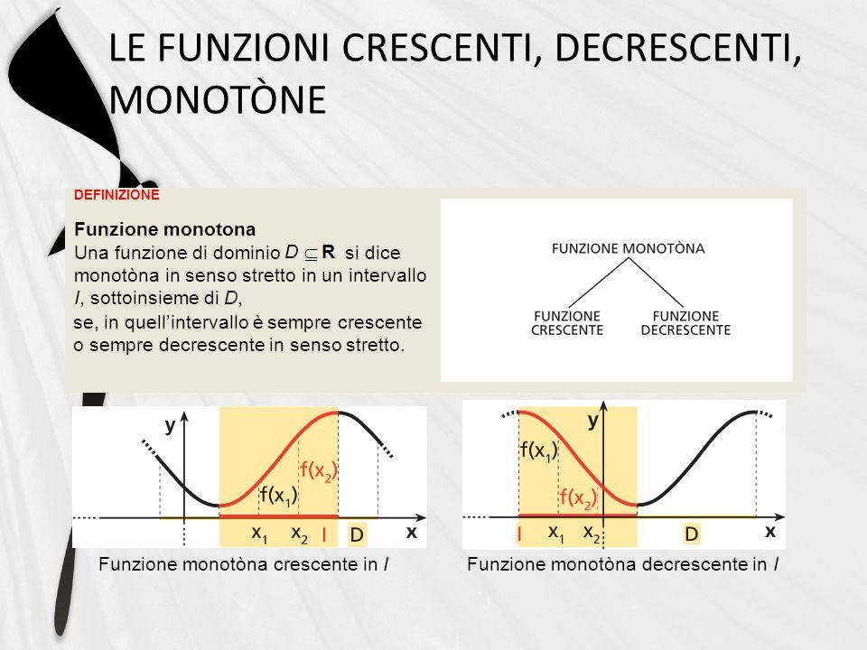DEFINIZIONE LE FUNZIONI CRESCENTI, DECRESCENTI, MONOTÒNE Funzione monotona Una funzione di dominio si dice monotòna in senso stretto in un intervallo
